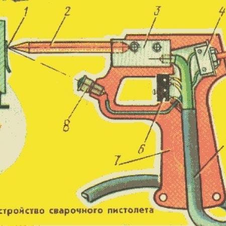 Сварочный аппарат для контактной сварки своими руками